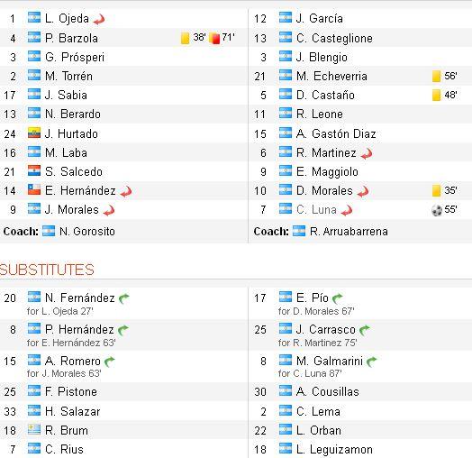 http://argentinafootball.narod.ru/for_forum/10_8_2.jpg