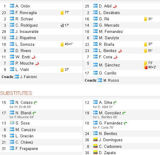 http://argentinafootball.narod.ru/for_forum/11_8_2.jpg