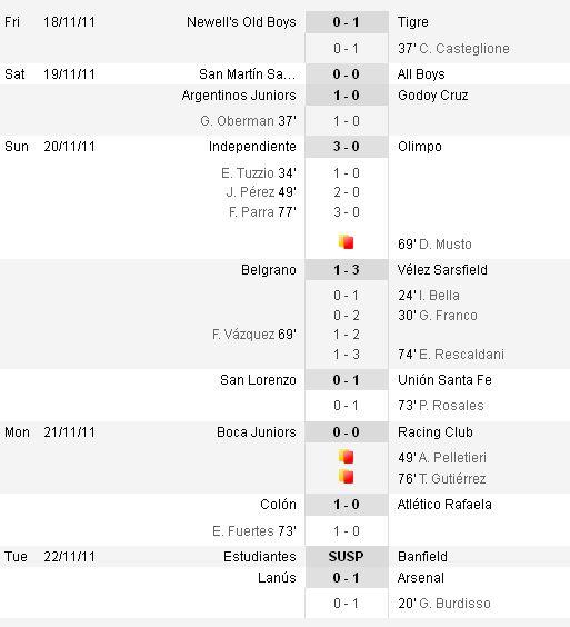 http://argentinafootball.narod.ru/for_forum/15.jpg