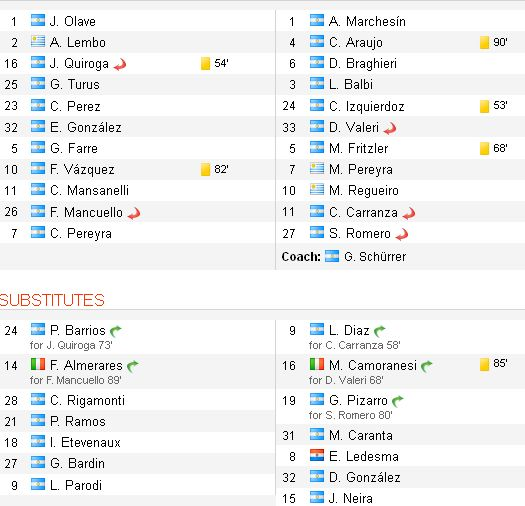http://argentinafootball.narod.ru/for_forum/7_8_2.jpg