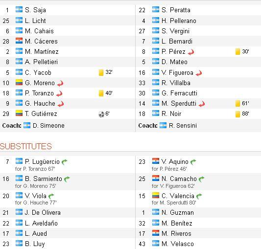 http://argentinafootball.narod.ru/for_forum/8_8_2.jpg