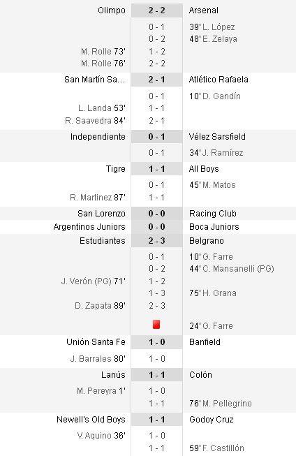 http://argentinafootball.narod.ru/for_forum/9_1.jpg
