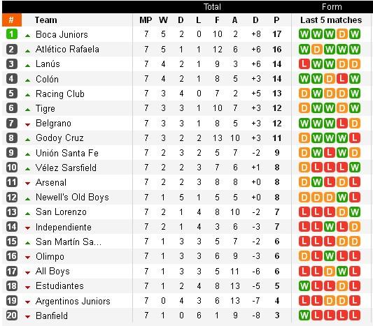 http://argentinafootball.narod.ru/for_forum/Argentina_A_11_7.jpg