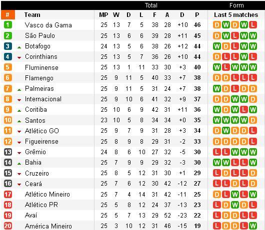 http://argentinafootball.narod.ru/for_forum/Brazil_11_25.jpg