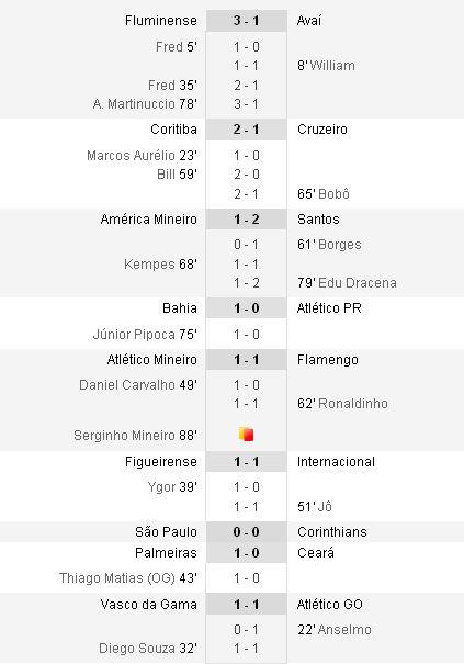 http://argentinafootball.narod.ru/for_forum/Brazil_25.jpg