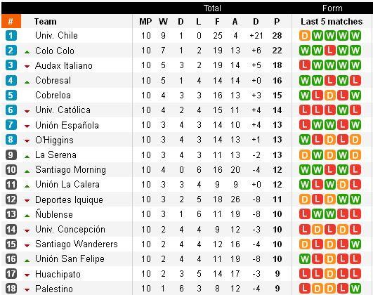 http://argentinafootball.narod.ru/for_forum/Chile_ta_9.jpg