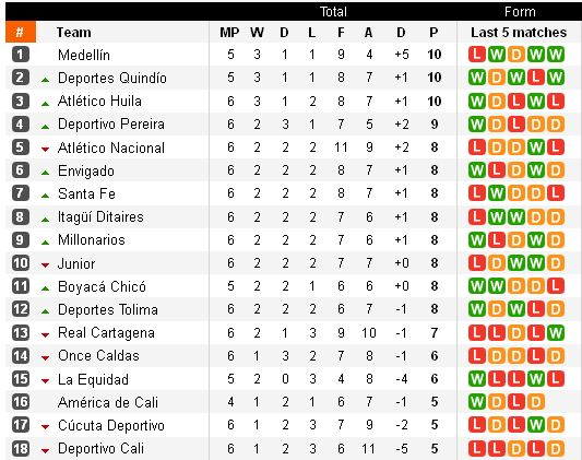 http://argentinafootball.narod.ru/for_forum/Columbia_C_11_5.jpg