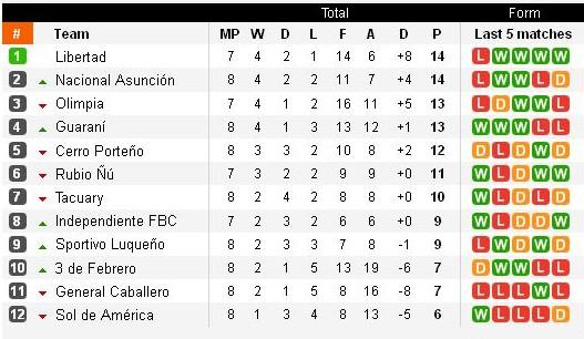 http://argentinafootball.narod.ru/for_forum/Paragway_7-8.jpg