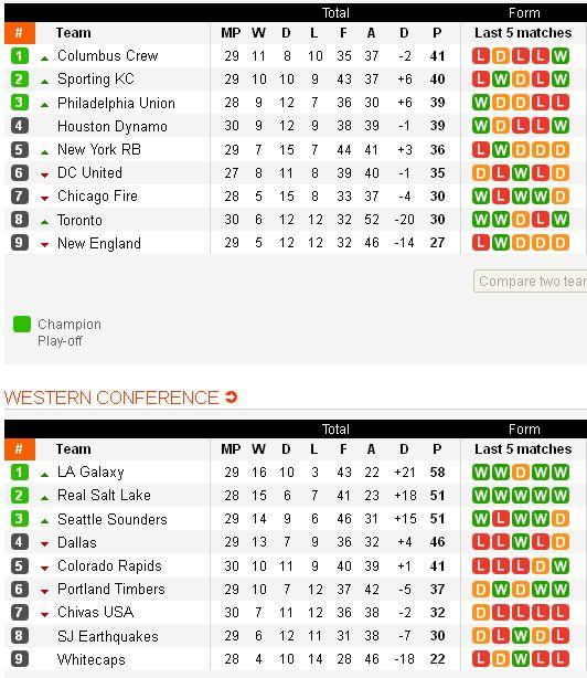 http://argentinafootball.narod.ru/for_forum/USA_MLS_1.jpg
