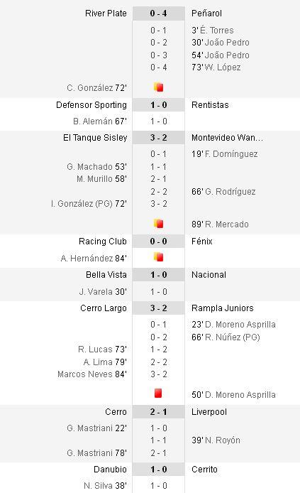 http://argentinafootball.narod.ru/for_forum/Urugua_A_11_8_1.jpg