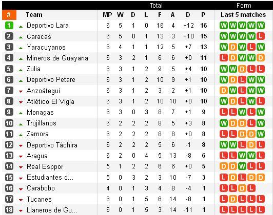 http://argentinafootball.narod.ru/for_forum/Venezuela_A_11.jpg