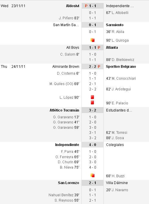 http://argentinafootball.narod.ru/for_forum/copa_am.jpg