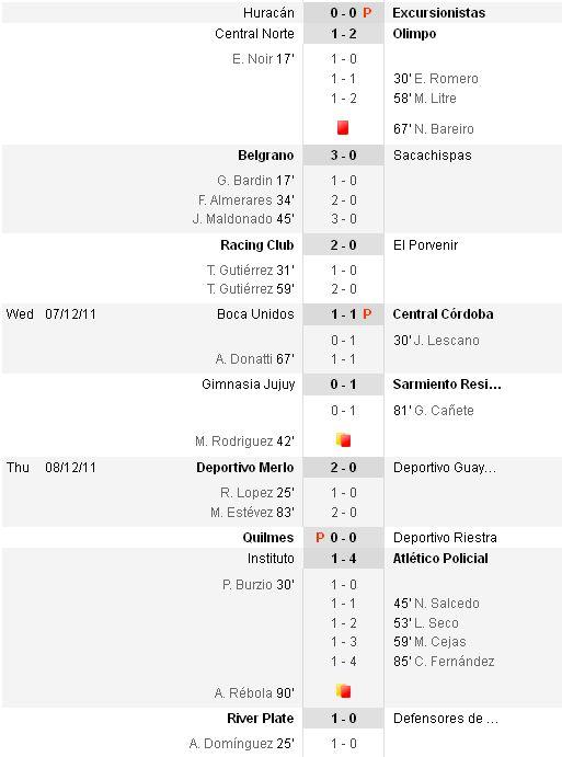 http://argentinafootball.narod.ru/for_forum/copa_am_2.jpg
