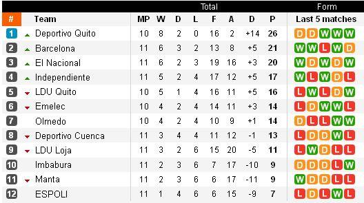 http://argentinafootball.narod.ru/for_forum/ecuador_11_1.jpg