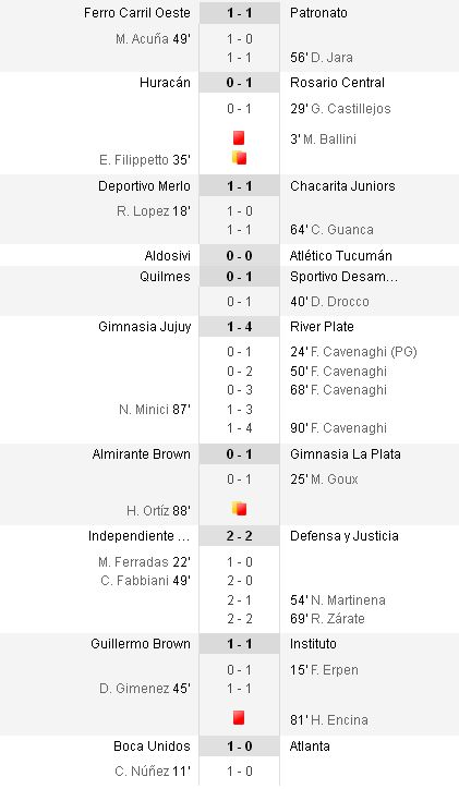 http://argentinafootball.narod.ru/for_forum/nacional/Nacional_B_13.jpg
