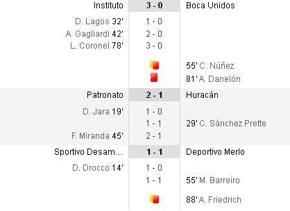 http://argentinafootball.narod.ru/for_forum/nacional/Nacional_B_14_1.jpg