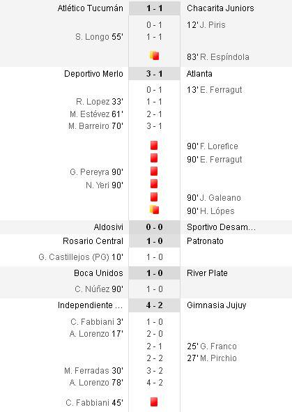 http://argentinafootball.narod.ru/for_forum/nacional/Nacional_B_17.jpg