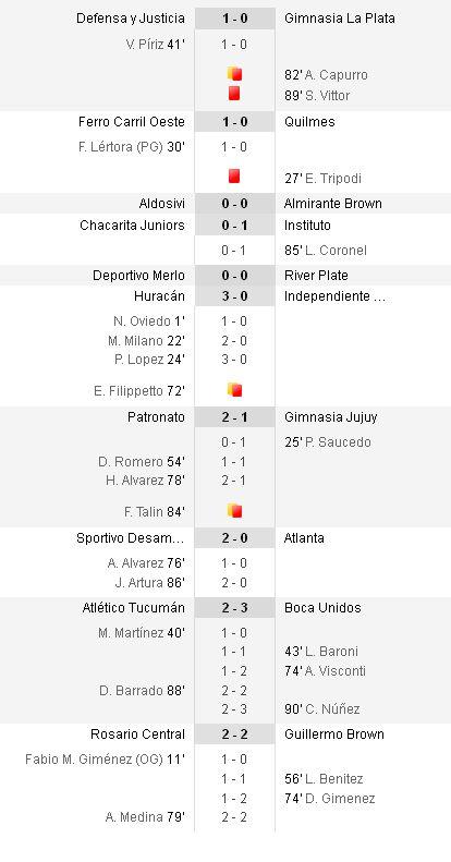 http://argentinafootball.narod.ru/for_forum/nacional/Nacional_B_6.jpg