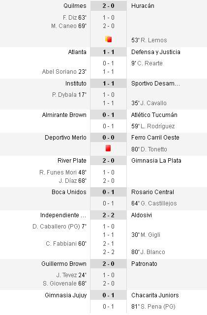 http://argentinafootball.narod.ru/for_forum/nacional/Nacional_B_7.jpg