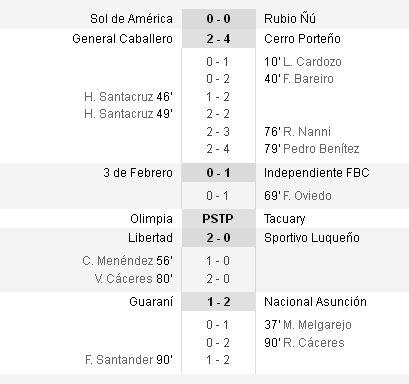 http://argentinafootball.narod.ru/for_forum/paraguay/Paragway_10.jpg