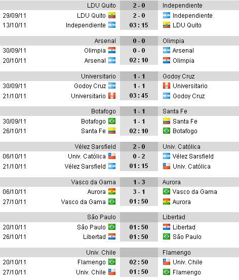 http://argentinafootball.narod.ru/for_forum/sudamericana/sudamericana_3_2.jpg
