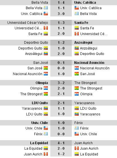 http://argentinafootball.narod.ru/for_forum/sudamericana_1.jpg