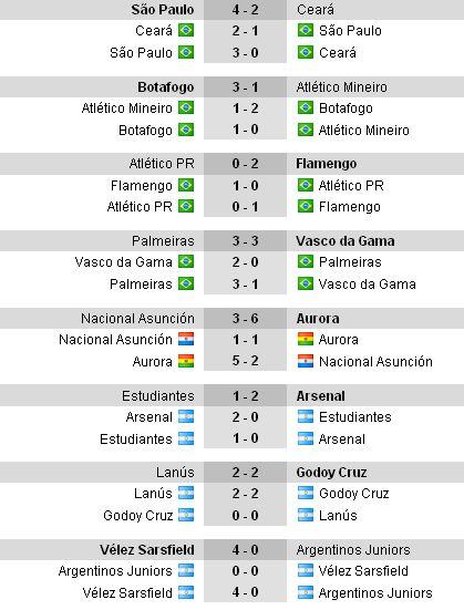 http://argentinafootball.narod.ru/for_forum/sudamericana_2_1.jpg