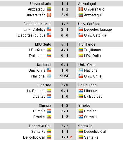 http://argentinafootball.narod.ru/for_forum/sudamericana_2_2.jpg